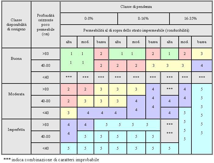 Esempio di piano di utilizzazione aziendale dispositivo for Piani di costruzione del modello
